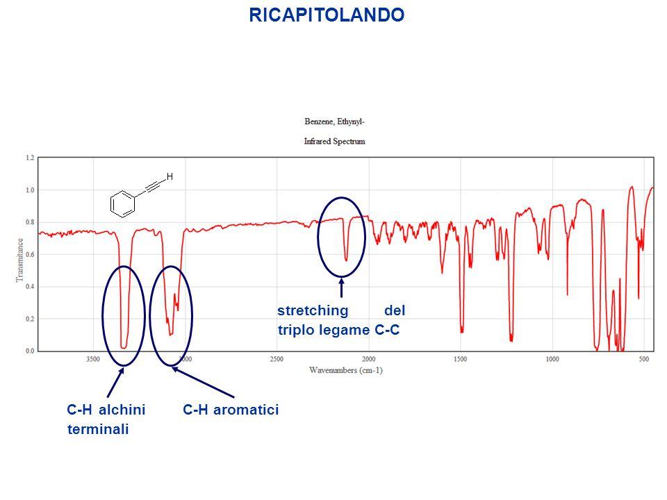 RICAPITOLANDO C-H alchini terminali C-H aromatici stretching del triplo legame C-C