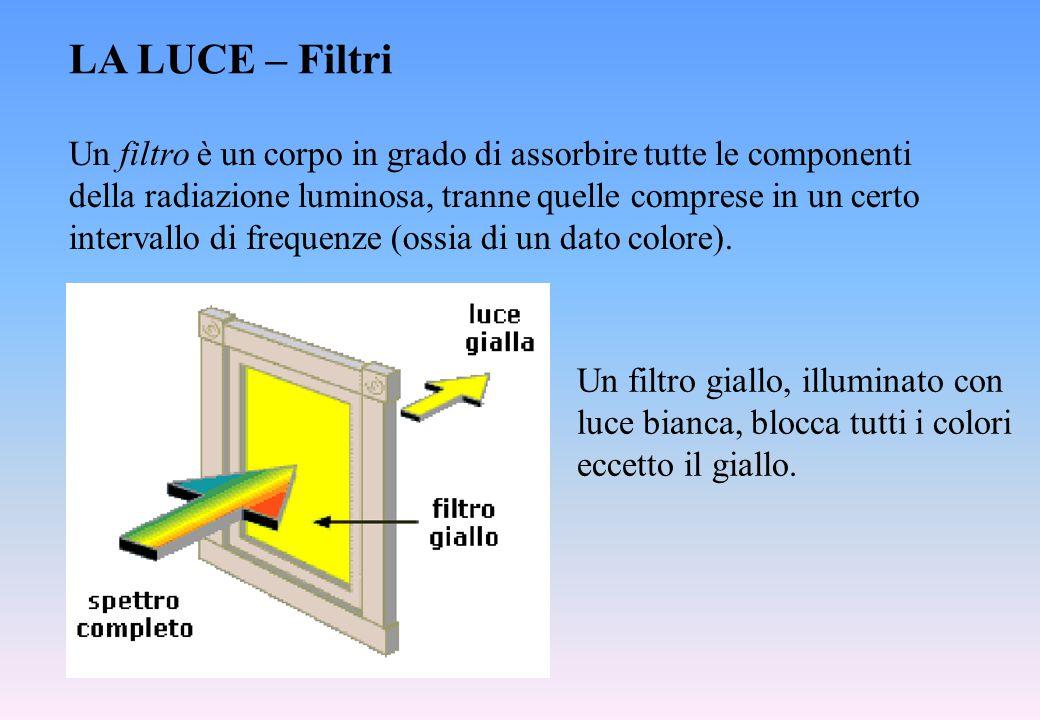 LA LUCE – Filtri Un filtro è un corpo in grado di assorbire tutte le componenti della radiazione luminosa, tranne quelle comprese in un certo interval