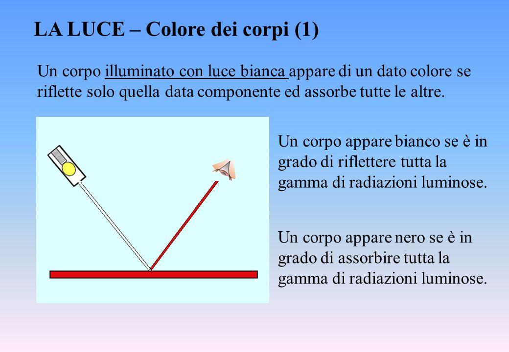 LA LUCE – Colore dei corpi (1) Un corpo illuminato con luce bianca appare di un dato colore se riflette solo quella data componente ed assorbe tutte l
