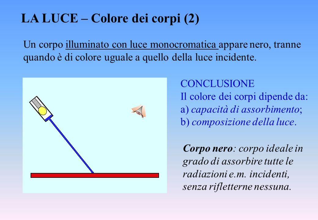 LA LUCE – Colore dei corpi (2) Un corpo illuminato con luce monocromatica appare nero, tranne quando è di colore uguale a quello della luce incidente.