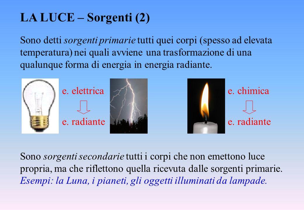 LA LUCE – Sorgenti (2) Sono detti sorgenti primarie tutti quei corpi (spesso ad elevata temperatura) nei quali avviene una trasformazione di una qualu