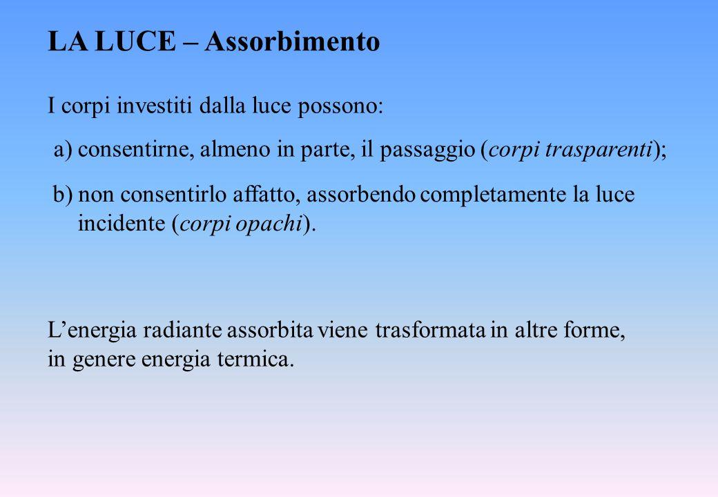 LA LUCE – Assorbimento I corpi investiti dalla luce possono: a) consentirne, almeno in parte, il passaggio (corpi trasparenti); b) non consentirlo aff