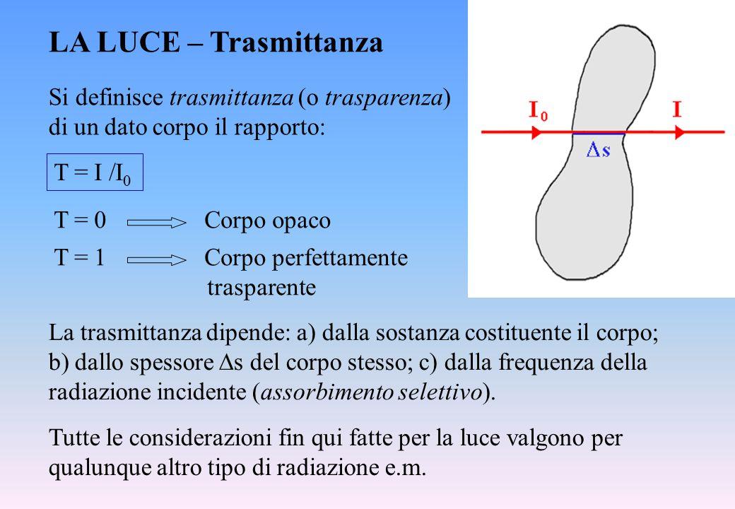 LA LUCE – Trasmittanza Si definisce trasmittanza (o trasparenza) di un dato corpo il rapporto: Tutte le considerazioni fin qui fatte per la luce valgo
