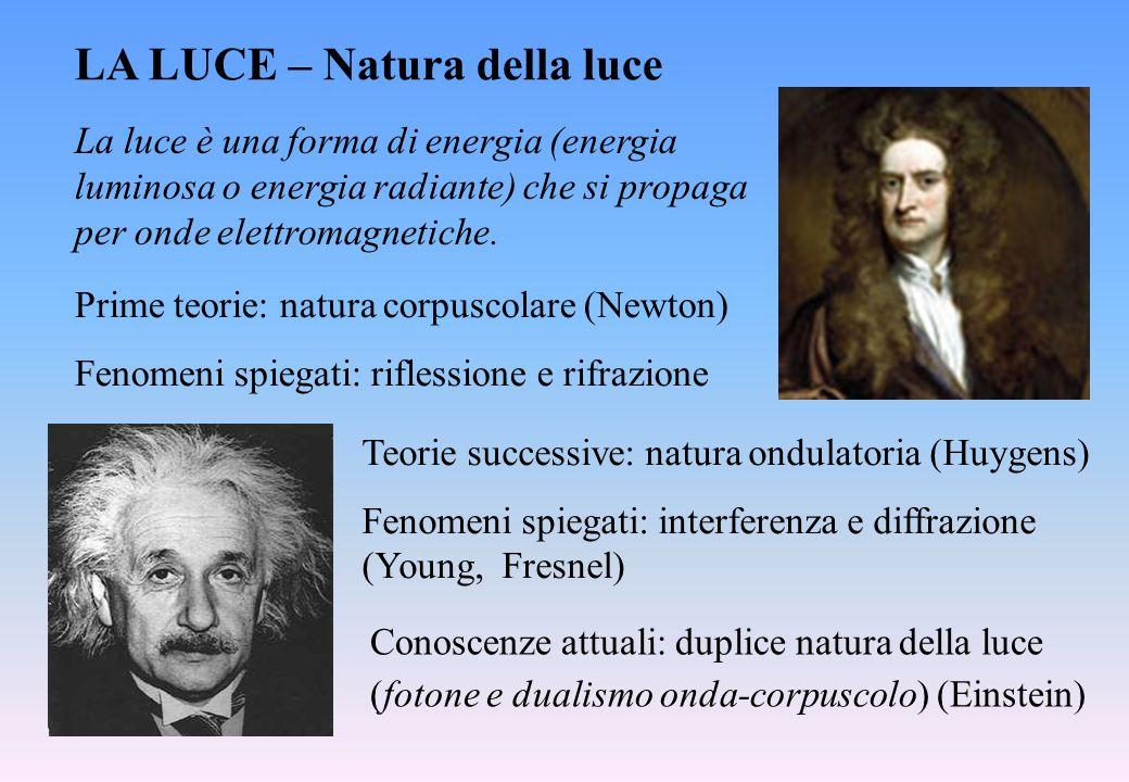 LA LUCE – Natura della luce La luce è una forma di energia (energia luminosa o energia radiante) che si propaga per onde elettromagnetiche. Prime teor