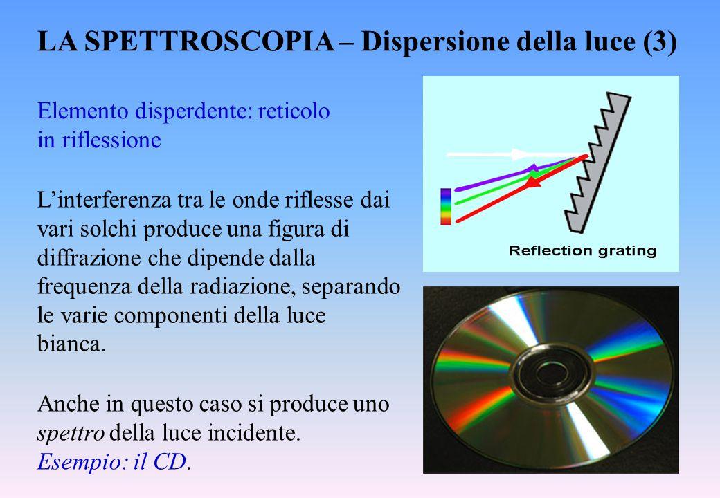 LA SPETTROSCOPIA – Dispersione della luce (3) Elemento disperdente: reticolo in riflessione L'interferenza tra le onde riflesse dai vari solchi produc