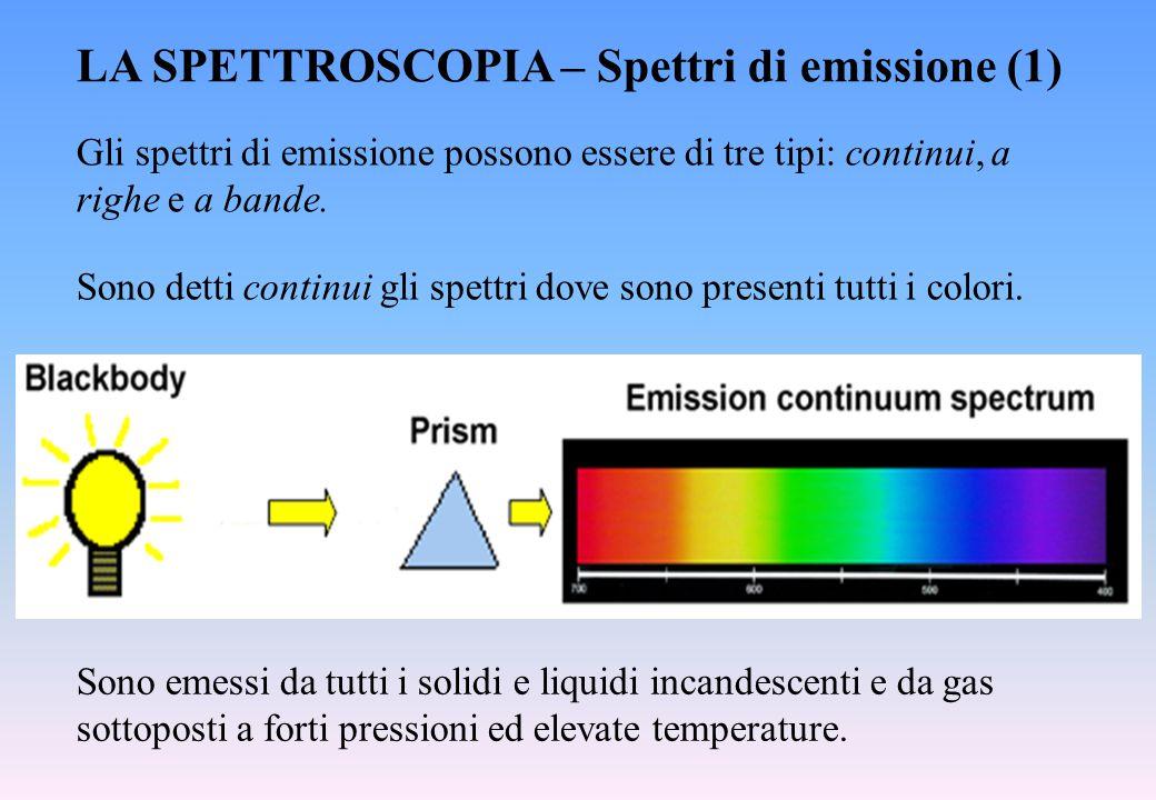 LA SPETTROSCOPIA – Spettri di emissione (1) Gli spettri di emissione possono essere di tre tipi: continui, a righe e a bande. Sono detti continui gli