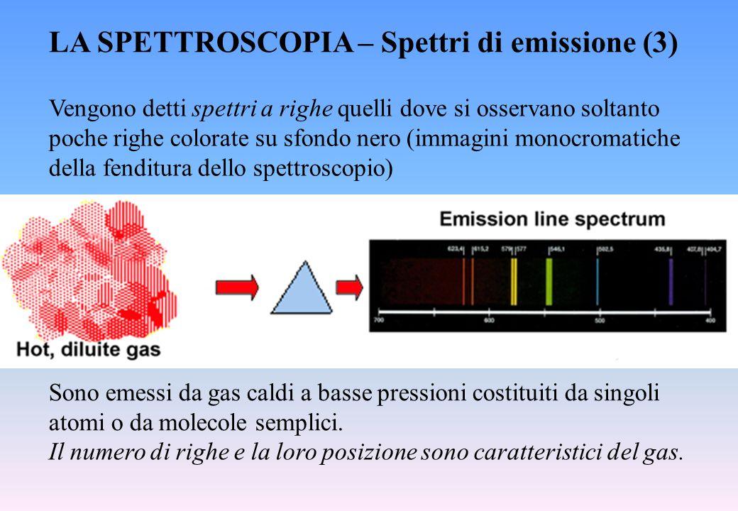 LA SPETTROSCOPIA – Spettri di emissione (3) Vengono detti spettri a righe quelli dove si osservano soltanto poche righe colorate su sfondo nero (immag