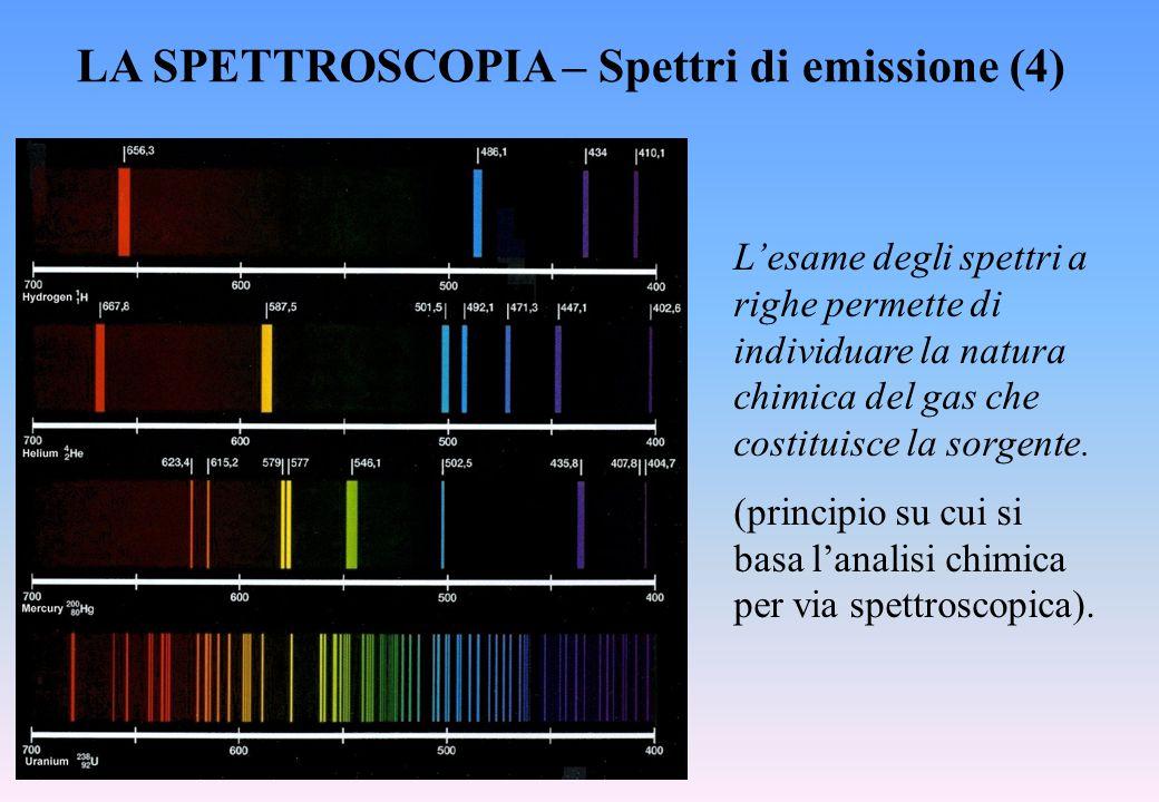 LA SPETTROSCOPIA – Spettri di emissione (4) L'esame degli spettri a righe permette di individuare la natura chimica del gas che costituisce la sorgent