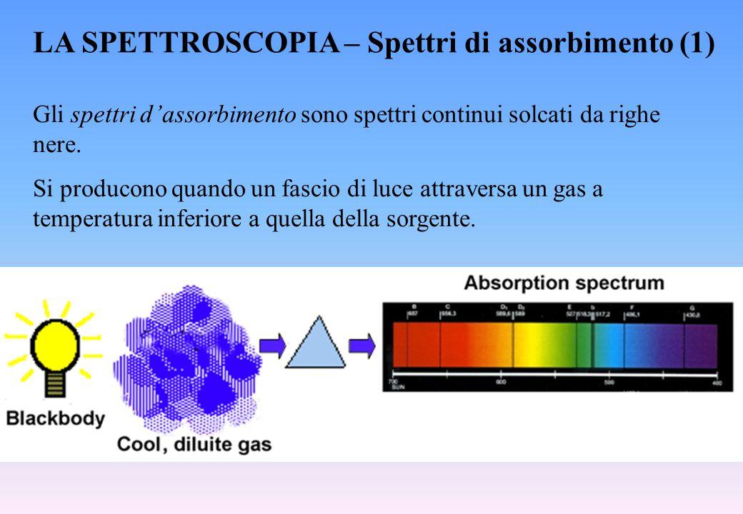 LA SPETTROSCOPIA – Spettri di assorbimento (1) Gli spettri d'assorbimento sono spettri continui solcati da righe nere. Si producono quando un fascio d