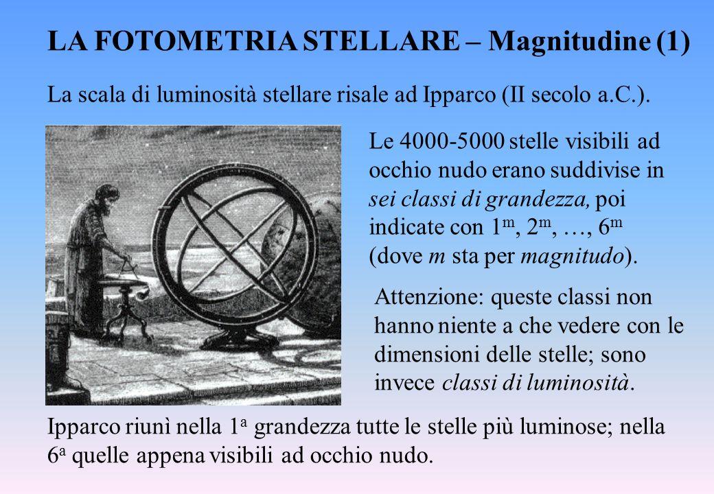 LA FOTOMETRIA STELLARE – Magnitudine (1) La scala di luminosità stellare risale ad Ipparco (II secolo a.C.). Le 4000-5000 stelle visibili ad occhio nu