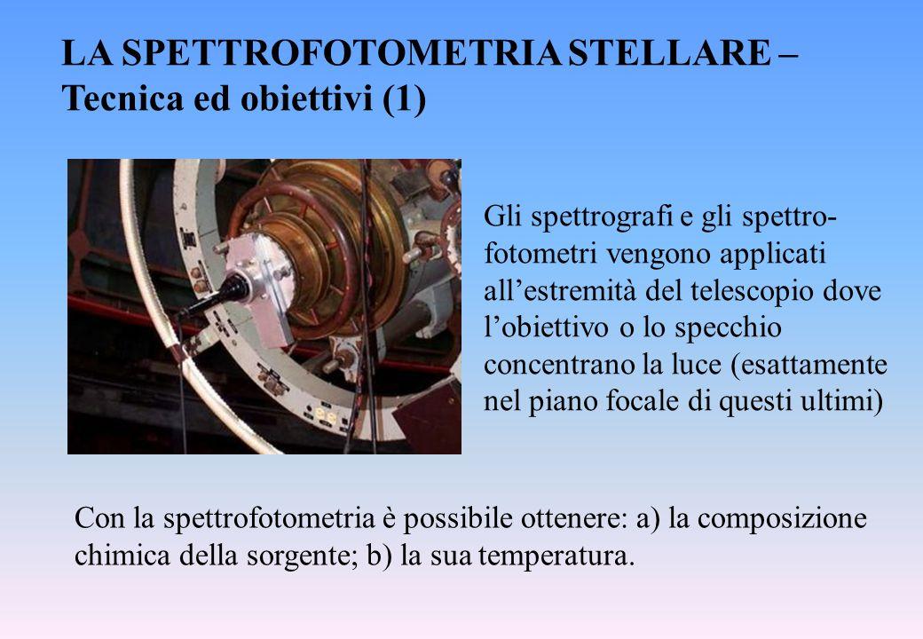 LA SPETTROFOTOMETRIA STELLARE – Tecnica ed obiettivi (1) Gli spettrografi e gli spettro- fotometri vengono applicati all'estremità del telescopio dove