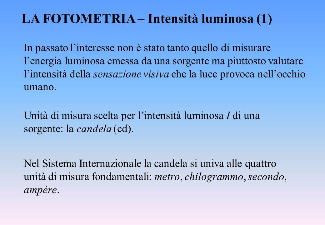 LA FOTOMETRIA – Intensità luminosa (1) In passato l'interesse non è stato tanto quello di misurare l'energia luminosa emessa da una sorgente ma piutto