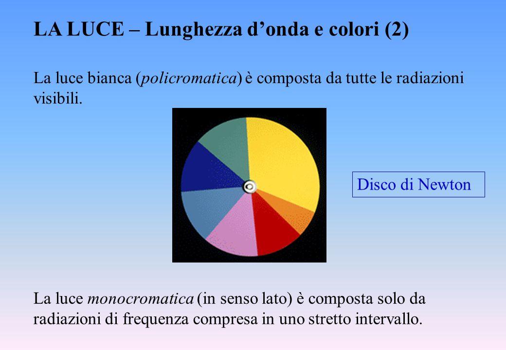 LA LUCE – Lunghezza d'onda e colori (2) La luce bianca (policromatica) è composta da tutte le radiazioni visibili. La luce monocromatica (in senso lat