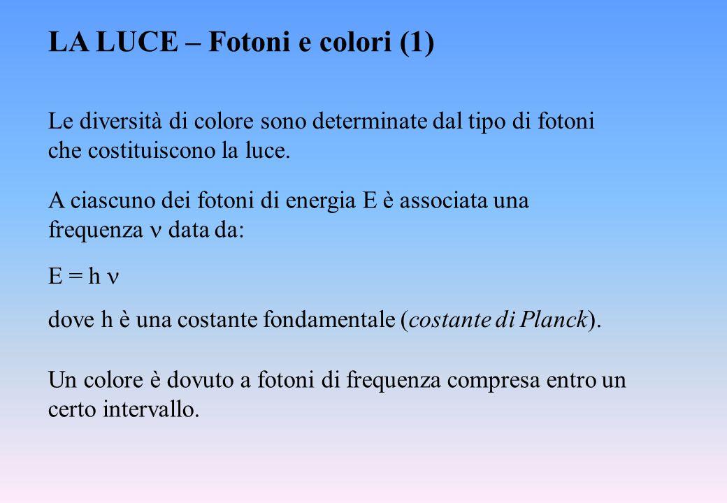 LA LUCE – Fotoni e colori (1) Le diversità di colore sono determinate dal tipo di fotoni che costituiscono la luce. Un colore è dovuto a fotoni di fre