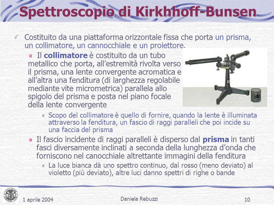 1 aprile 2004 Daniela Rebuzzi 10 Spettroscopio di Kirkhhoff-Bunsen Costituito da una piattaforma orizzontale fissa che porta un prisma, un collimatore