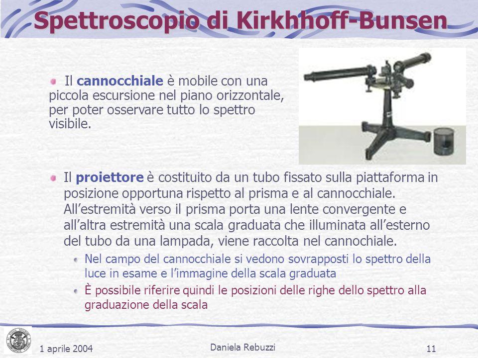 1 aprile 2004 Daniela Rebuzzi 11 Spettroscopio di Kirkhhoff-Bunsen Il proiettore è costituito da un tubo fissato sulla piattaforma in posizione opport