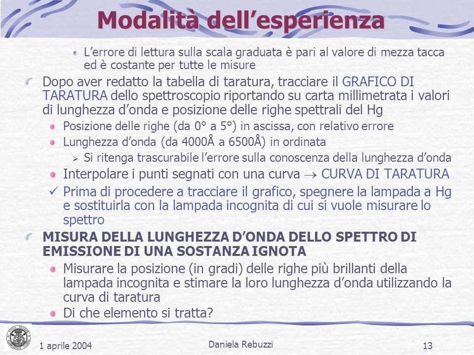 1 aprile 2004 Daniela Rebuzzi 13 Modalità dell'esperienza L'errore di lettura sulla scala graduata è pari al valore di mezza tacca ed è costante per t