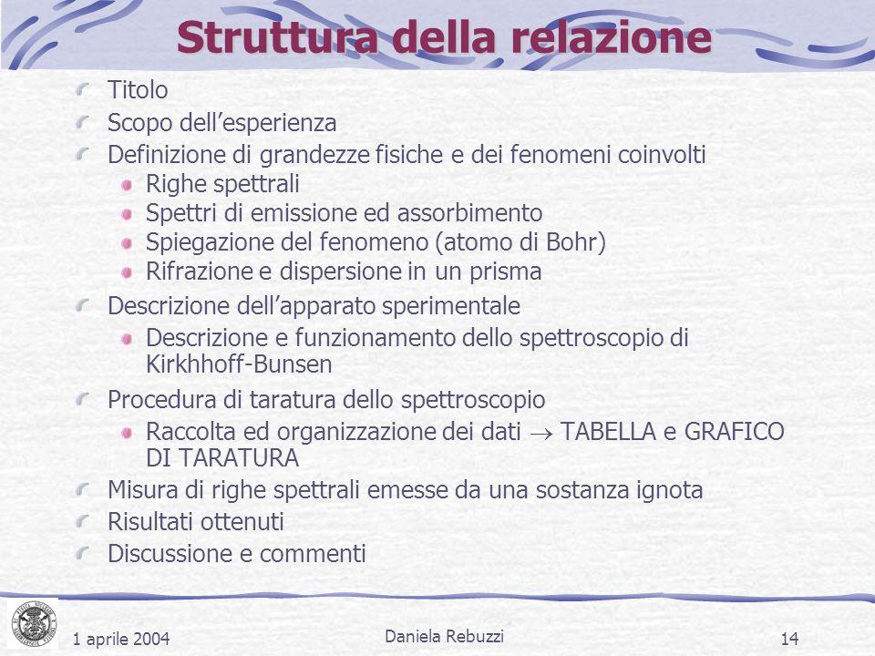 1 aprile 2004 Daniela Rebuzzi 14 Struttura della relazione Titolo Scopo dell'esperienza Definizione di grandezze fisiche e dei fenomeni coinvolti Righ
