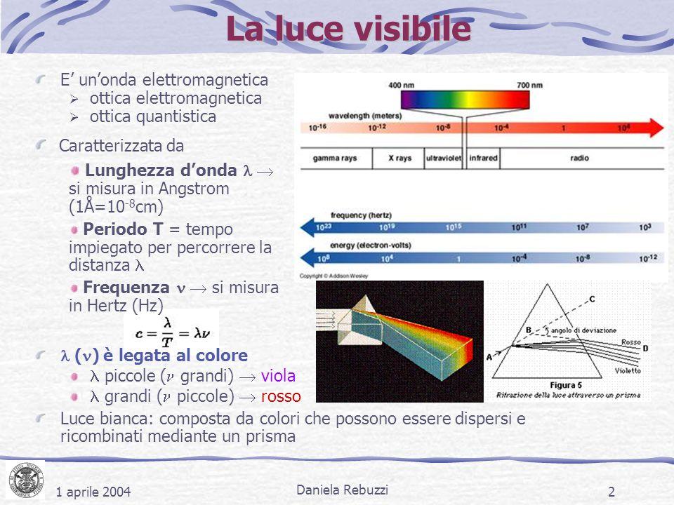 1 aprile 2004 Daniela Rebuzzi 13 Modalità dell'esperienza L'errore di lettura sulla scala graduata è pari al valore di mezza tacca ed è costante per tutte le misure Dopo aver redatto la tabella di taratura, tracciare il GRAFICO DI TARATURA dello spettroscopio riportando su carta millimetrata i valori di lunghezza d'onda e posizione delle righe spettrali del Hg Posizione delle righe (da 0° a 5°) in ascissa, con relativo errore Lunghezza d'onda (da 4000Å a 6500Å) in ordinata  Si ritenga trascurabile l'errore sulla conoscenza della lunghezza d'onda Interpolare i punti segnati con una curva  CURVA DI TARATURA Prima di procedere a tracciare il grafico, spegnere la lampada a Hg e sostituirla con la lampada incognita di cui si vuole misurare lo spettro MISURA DELLA LUNGHEZZA D'ONDA DELLO SPETTRO DI EMISSIONE DI UNA SOSTANZA IGNOTA Misurare la posizione (in gradi) delle righe più brillanti della lampada incognita e stimare la loro lunghezza d'onda utilizzando la curva di taratura Di che elemento si tratta?