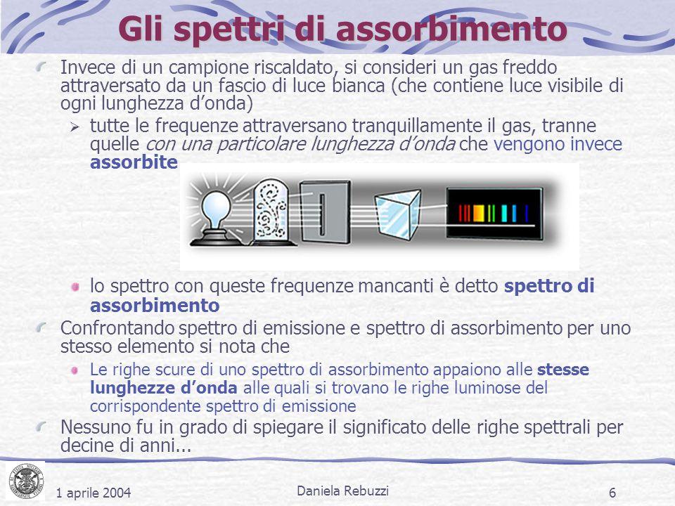 1 aprile 2004 Daniela Rebuzzi 6 Gli spettri di assorbimento Invece di un campione riscaldato, si consideri un gas freddo attraversato da un fascio di