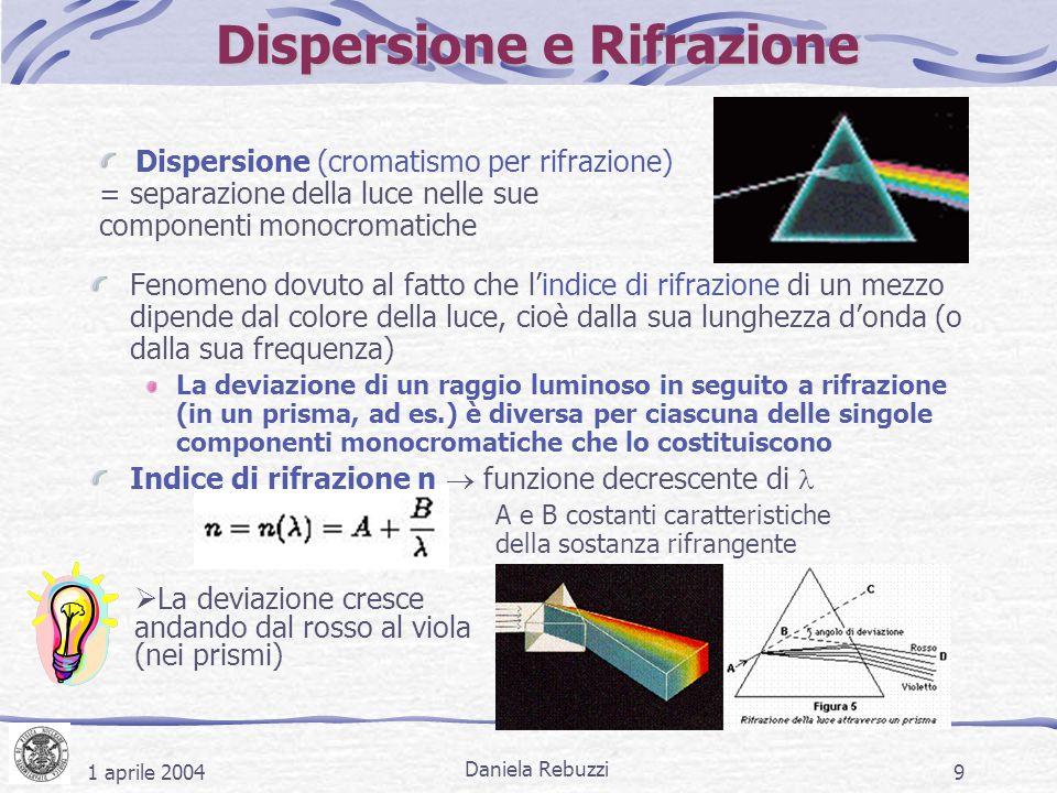 1 aprile 2004 Daniela Rebuzzi 9 Dispersione e Rifrazione Fenomeno dovuto al fatto che l'indice di rifrazione di un mezzo dipende dal colore della luce