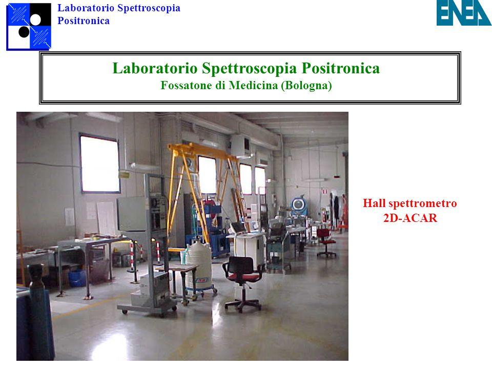 Laboratorio Spettroscopia Positronica Laboratorio Spettroscopia Positronica Fossatone di Medicina (Bologna) Hall spettrometro 2D-ACAR