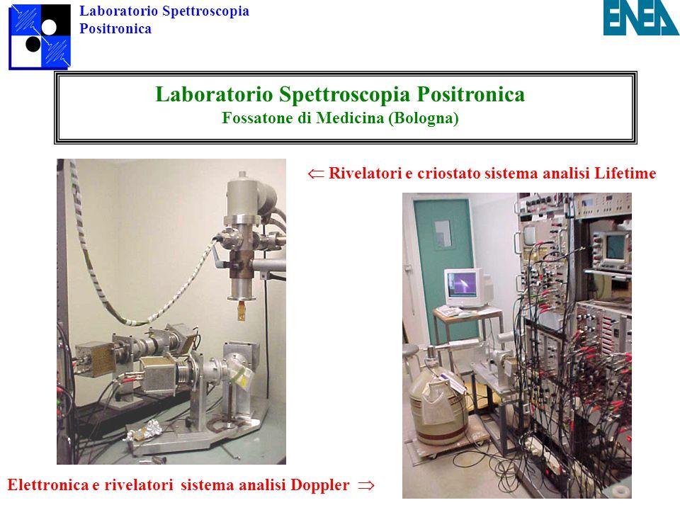 Laboratorio Spettroscopia Positronica Laboratorio Spettroscopia Positronica Fossatone di Medicina (Bologna) Elettronica e rivelatori sistema analisi Doppler   Rivelatori e criostato sistema analisi Lifetime