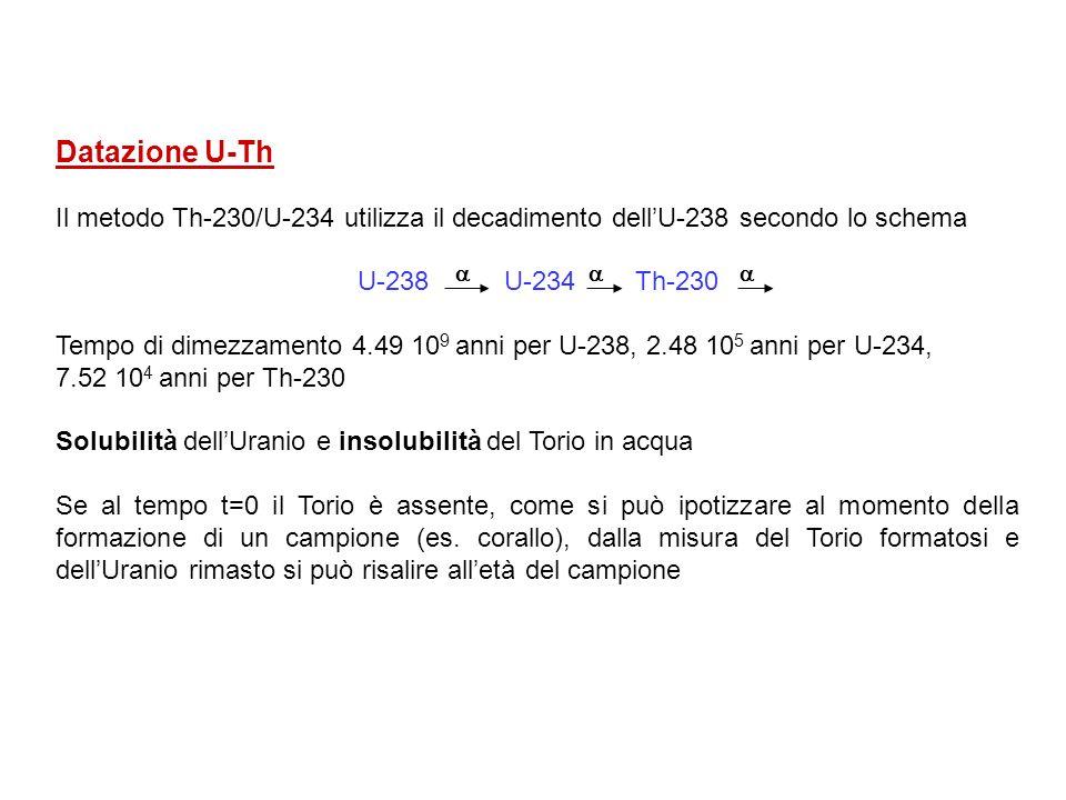Datazione U-Th Il metodo Th-230/U-234 utilizza il decadimento dell'U-238 secondo lo schema U-238 U-234 Th-230 Tempo di dimezzamento 4.49 10 9 anni per U-238, 2.48 10 5 anni per U-234, 7.52 10 4 anni per Th-230 Solubilità dell'Uranio e insolubilità del Torio in acqua Se al tempo t=0 il Torio è assente, come si può ipotizzare al momento della formazione di un campione (es.