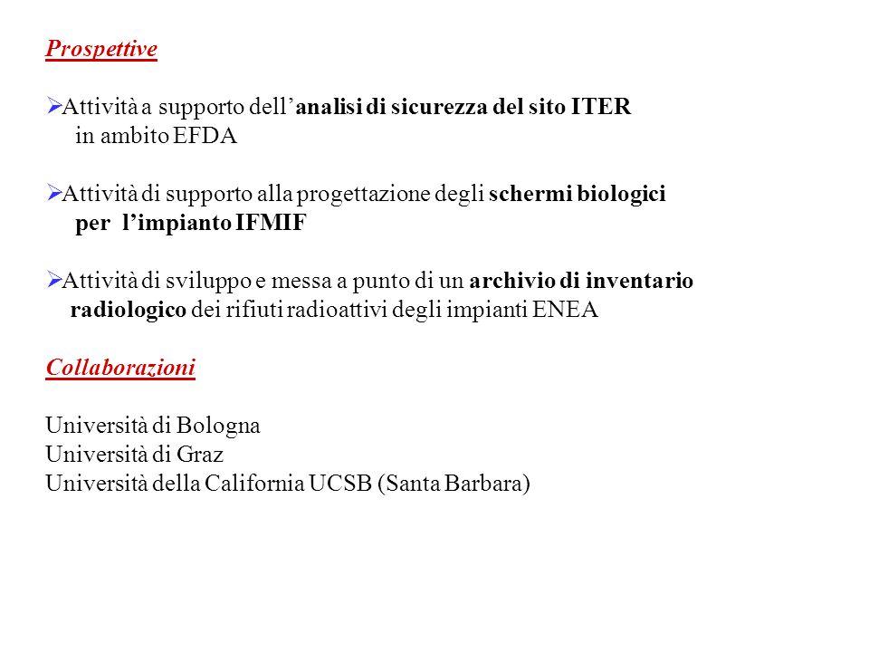 Prospettive  Attività a supporto dell'analisi di sicurezza del sito ITER in ambito EFDA  Attività di supporto alla progettazione degli schermi biologici per l'impianto IFMIF  Attività di sviluppo e messa a punto di un archivio di inventario radiologico dei rifiuti radioattivi degli impianti ENEA Collaborazioni Università di Bologna Università di Graz Università della California UCSB (Santa Barbara)