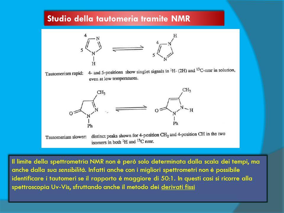Il limite della spettrometria NMR non è però solo determinata dalla scala dei tempi, ma anche dalla sua sensibilità. Infatti anche con i migliori spet