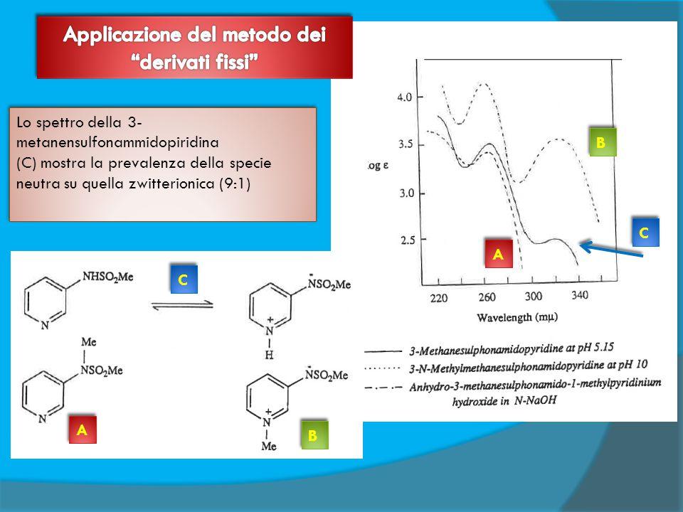 A A B B C C A A B B C C Lo spettro della 3- metanensulfonammidopiridina (C) mostra la prevalenza della specie neutra su quella zwitterionica (9:1) Lo