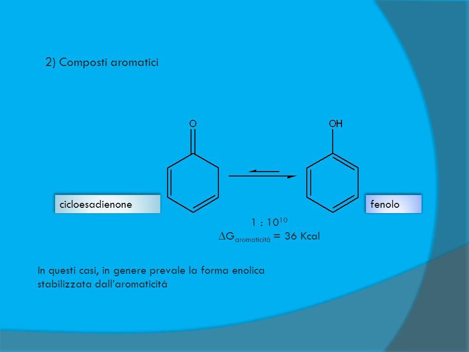 2) Composti aromatici 1 : 10 10 ∆G aromaticità = 36 Kcal cicloesadienone fenolo In questi casi, in genere prevale la forma enolica stabilizzata dall'a