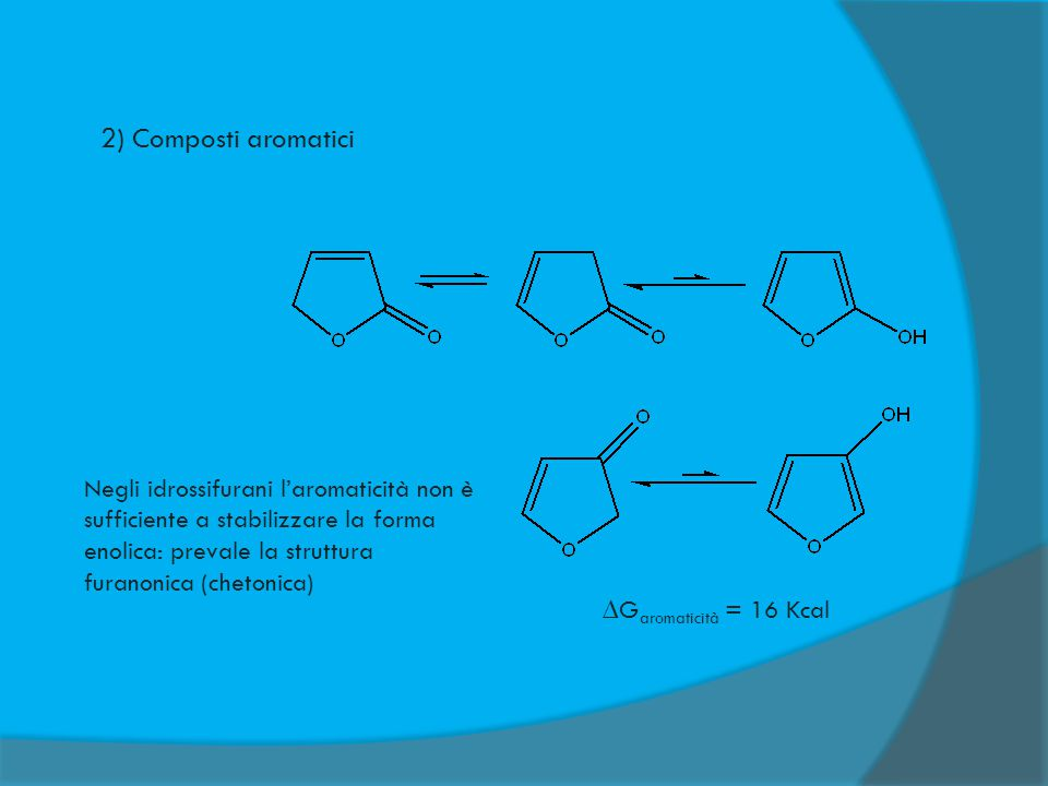 2) Composti aromatici Negli idrossifurani l'aromaticità non è sufficiente a stabilizzare la forma enolica: prevale la struttura furanonica (chetonica)