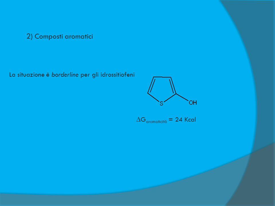 -179 -83 -99 -361 Kcal/mol Consideriamo le Energie di legame … -86 -146 -111 -343 Kcal/mol Il chetone è più stabile di ∆E = -18 Kcal/mol N.B.