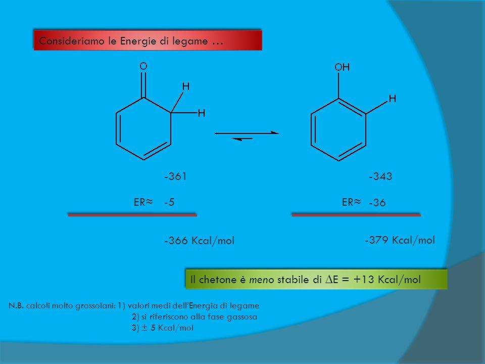 Se sono presenti più gruppi enolici, l'energia di risonanza può essere insufficiente a contro-bilanciare il ∆E di legame Resorcina: è enolica ma mostra maggiore reattività chetonica del fenolo Fluoroglucina: comportamento intermedio tra chetone e fenolo