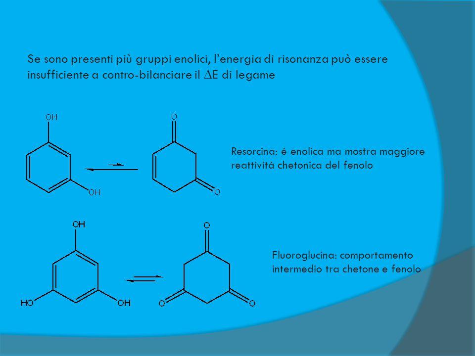Se sono presenti più gruppi enolici, l'energia di risonanza può essere insufficiente a contro-bilanciare il ∆E di legame Resorcina: è enolica ma mostr