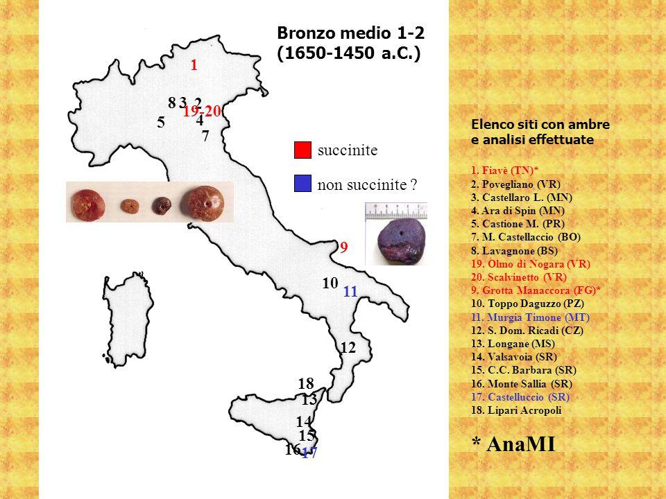 1 2 3 4 5 7 8 9 10 11 12 13 14 15 16 17 Bronzo medio 1-2 (1650-1450 a.C.) 1. Fiavè (TN)* 2. Povegliano (VR) 3. Castellaro L. (MN) 4. Ara di Spin (MN)