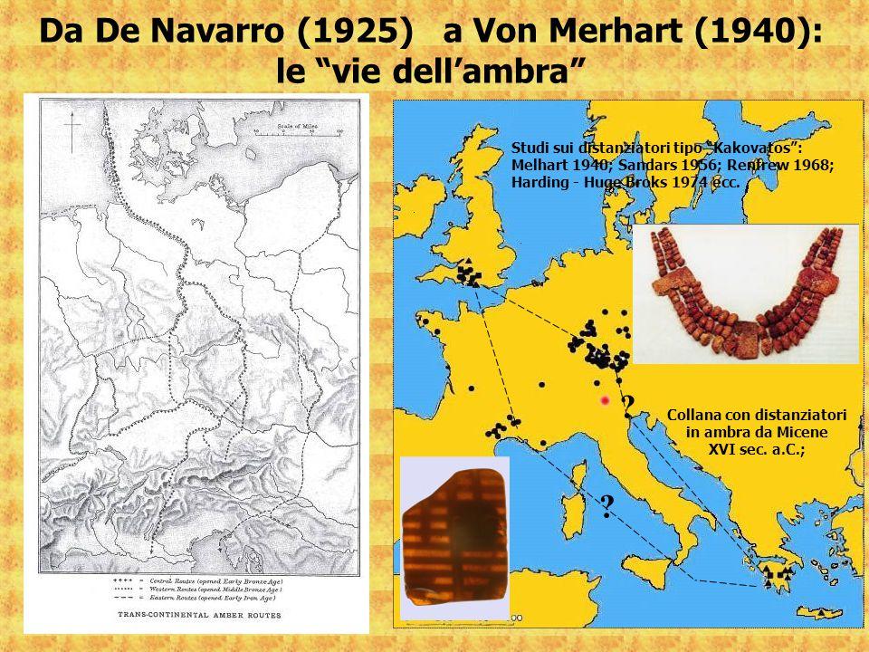 "Studi sui distanziatori tipo ""Kakovatos"": Melhart 1940; Sandars 1956; Renfrew 1968; Harding - Huge Broks 1974 ecc. Collana con distanziatori in ambra"