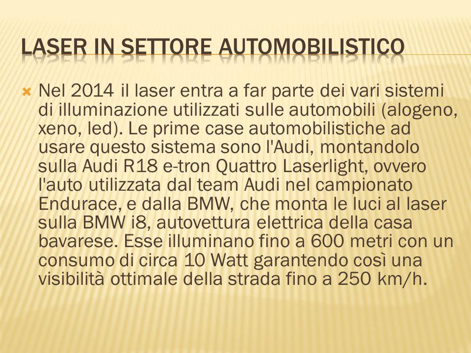  Nel 2014 il laser entra a far parte dei vari sistemi di illuminazione utilizzati sulle automobili (alogeno, xeno, led). Le prime case automobilistic