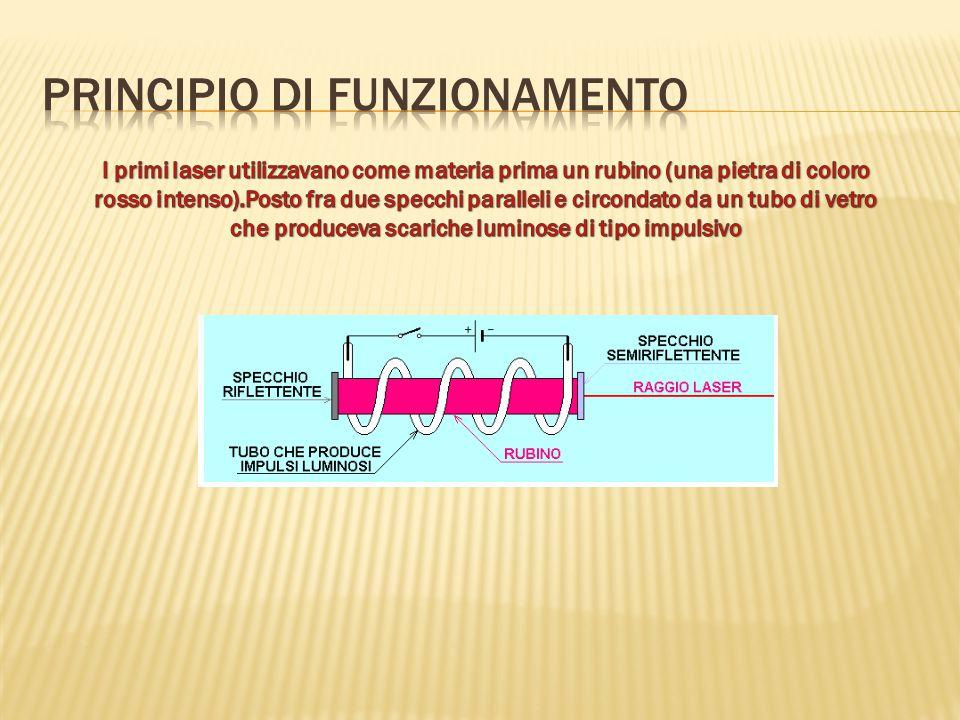  Il laser viene utilizzato nella tecnica in una gran varietà di apparecchiature:  Nelle telecomunicazioni e nelle reti di computer viene utilizzato per trasferire enormi quantità di dati attraverso le fibre ottiche nelle rispettive comunicazioni ottiche.