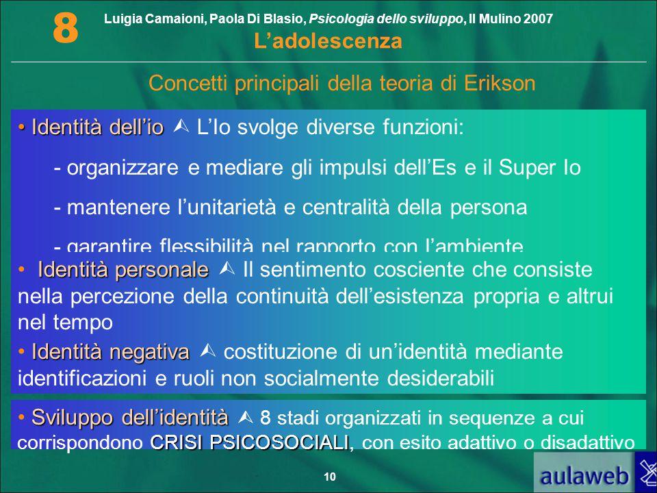 Luigia Camaioni, Paola Di Blasio, Psicologia dello sviluppo, Il Mulino 2007 L'adolescenza 8 10 Concetti principali della teoria di Erikson Sviluppo de