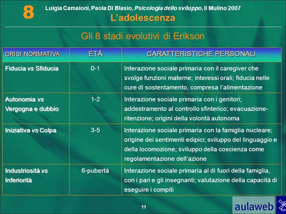 Luigia Camaioni, Paola Di Blasio, Psicologia dello sviluppo, Il Mulino 2007 L'adolescenza 8 11 Gli 8 stadi evolutivi di Erikson CRISI NORMATIVA ETÁ CA