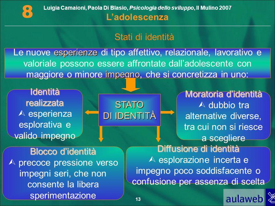 Luigia Camaioni, Paola Di Blasio, Psicologia dello sviluppo, Il Mulino 2007 L'adolescenza 8 13 Stati di identità esperienze impegno Le nuove esperienz
