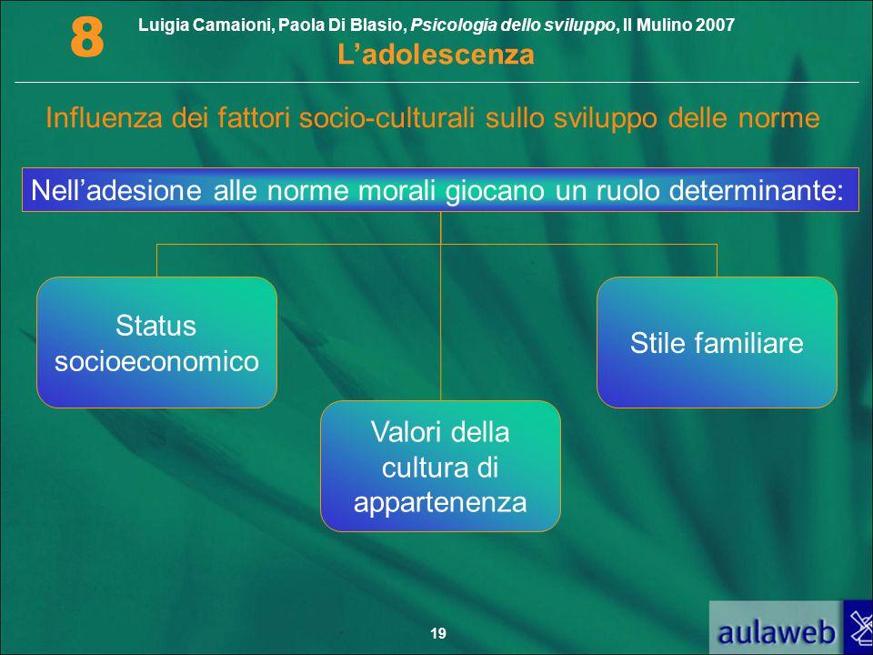 Luigia Camaioni, Paola Di Blasio, Psicologia dello sviluppo, Il Mulino 2007 L'adolescenza 8 19 Influenza dei fattori socio-culturali sullo sviluppo de