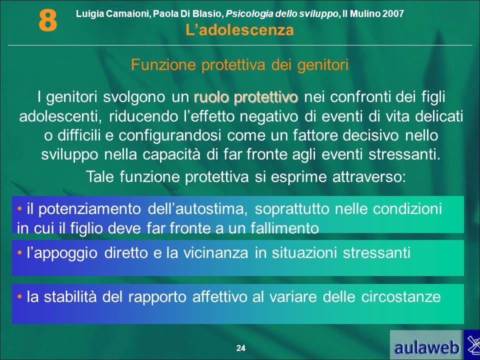 Luigia Camaioni, Paola Di Blasio, Psicologia dello sviluppo, Il Mulino 2007 L'adolescenza 8 24 Funzione protettiva dei genitori ruolo protettivo I gen