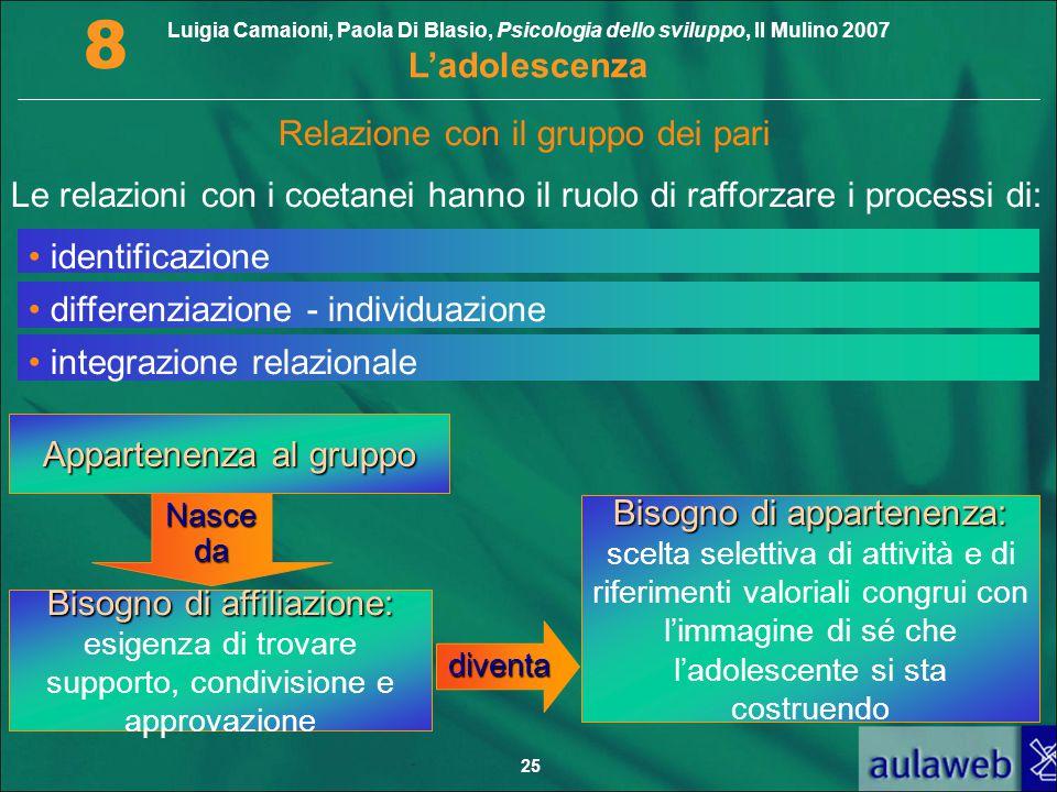 Luigia Camaioni, Paola Di Blasio, Psicologia dello sviluppo, Il Mulino 2007 L'adolescenza 8 25 Relazione con il gruppo dei pari Le relazioni con i coe