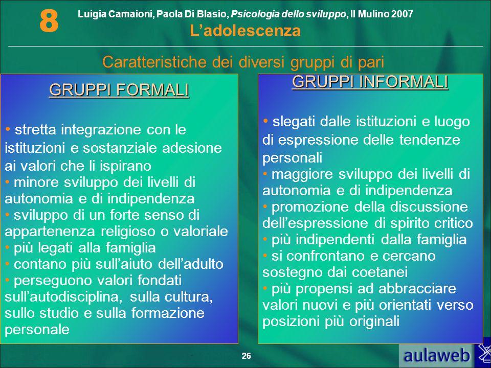 Luigia Camaioni, Paola Di Blasio, Psicologia dello sviluppo, Il Mulino 2007 L'adolescenza 8 26 Caratteristiche dei diversi gruppi di pari GRUPPI FORMA
