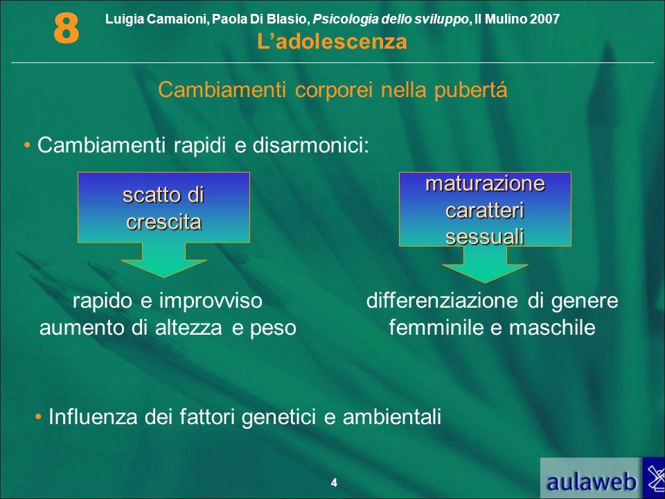 Luigia Camaioni, Paola Di Blasio, Psicologia dello sviluppo, Il Mulino 2007 L'adolescenza 8 4 Cambiamenti corporei nella pubertá Cambiamenti rapidi e