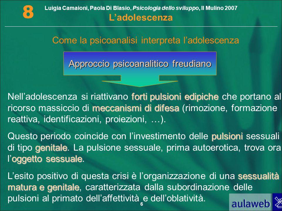 Luigia Camaioni, Paola Di Blasio, Psicologia dello sviluppo, Il Mulino 2007 L'adolescenza 8 6 Approccio psicoanalitico freudiano forti pulsioni edipic