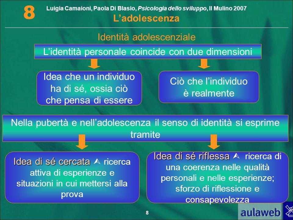 Luigia Camaioni, Paola Di Blasio, Psicologia dello sviluppo, Il Mulino 2007 L'adolescenza 8 8 Identità adolescenziale L'identità personale coincide co